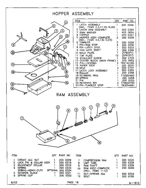 Hobart Gear Box Diagram Type 9 Gearbox Diagrams Googlea4 Com